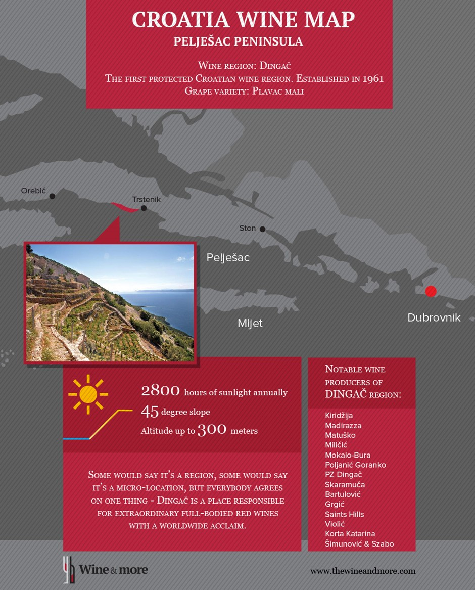 peljesac-wine-map