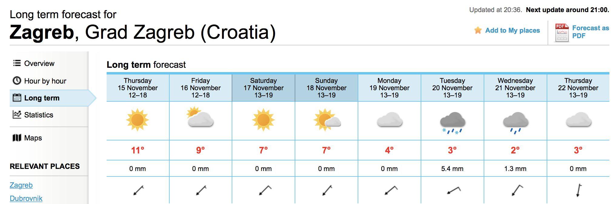 Zagreb Croatia Week