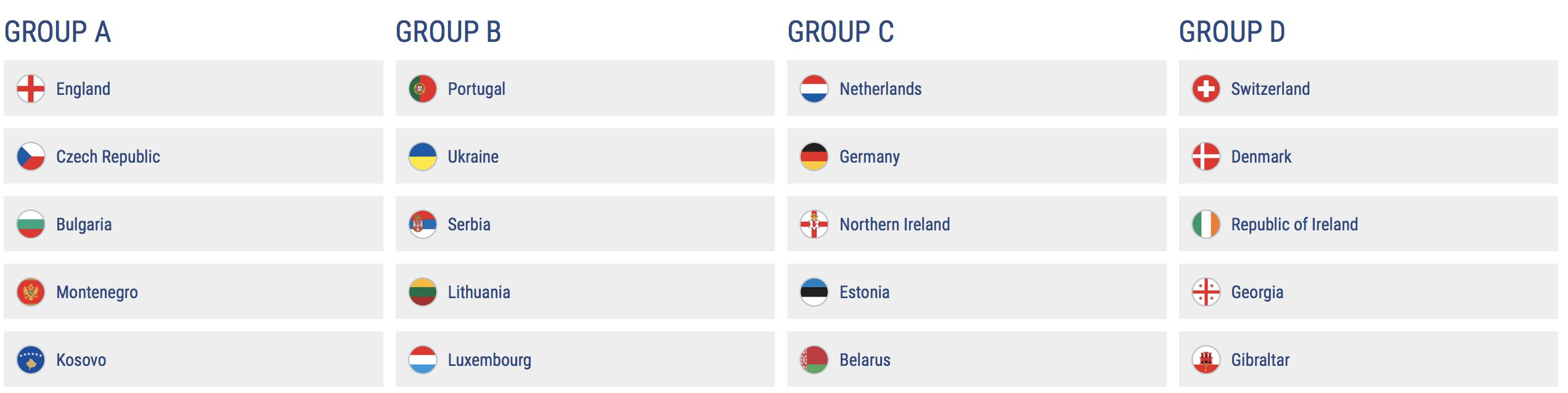 World Cup 2020 Qualifying Groups Schedule.Euro 2020 Qualifying Draw Croatia In Group E With Wales