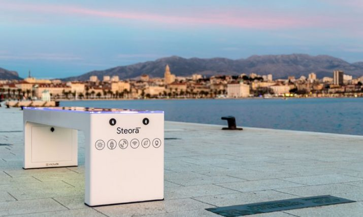 Smart bench company Include sets Croatian crowdinvesting campaign record on Funderbeam
