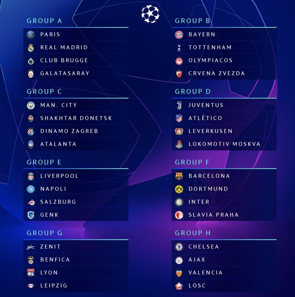 Sorteio da uefa champions league 2020