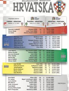 croatia squad nations league