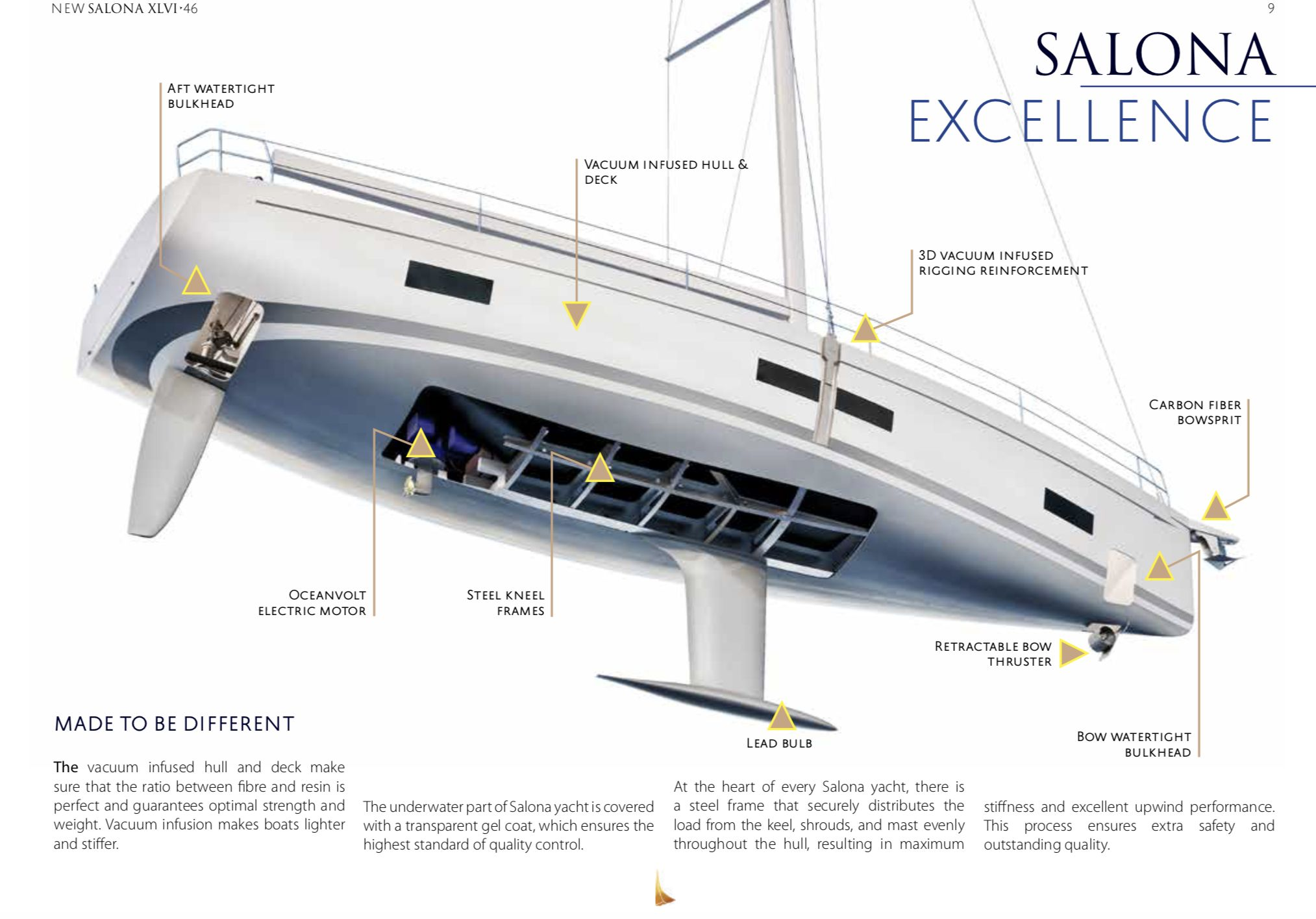Salona shipyard Salona 46 electric sail boat