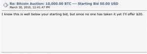 Crypto market in Croatia - bitcoin