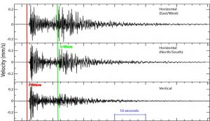 Seismological Service gets 20 new seismographs and accelerographs