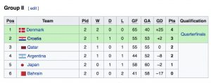 croatia schedule main round handball world champs