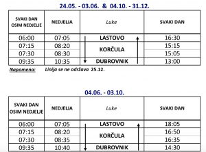 New Lastovo - Korčula - Dubrovnik catamaran service launches today