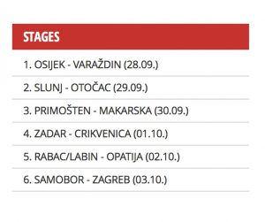 CRO Race starts - Croatia beamed live to 130 countries around the world