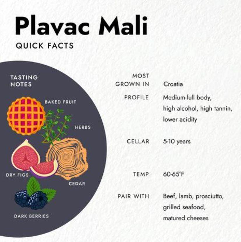 How Plavac Mali United International Wine Community on Sept 21